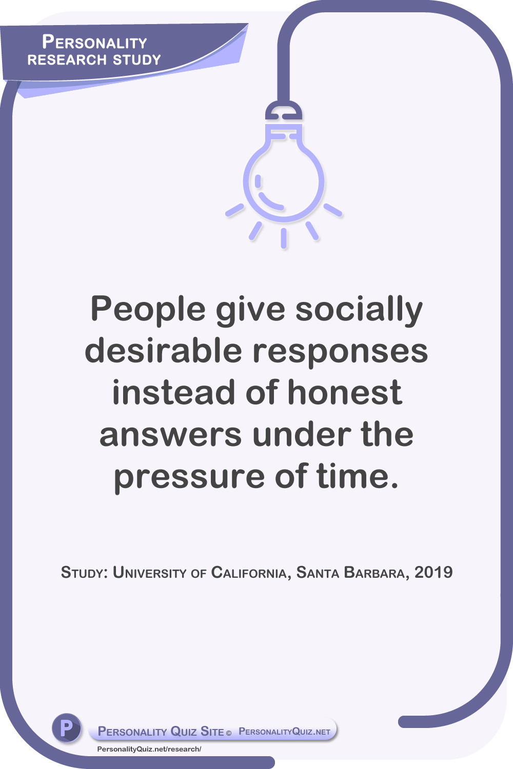 People give socially desirable responses instead of honest answers under the pressure of time. Study: University of California, Santa Barbara, 2019