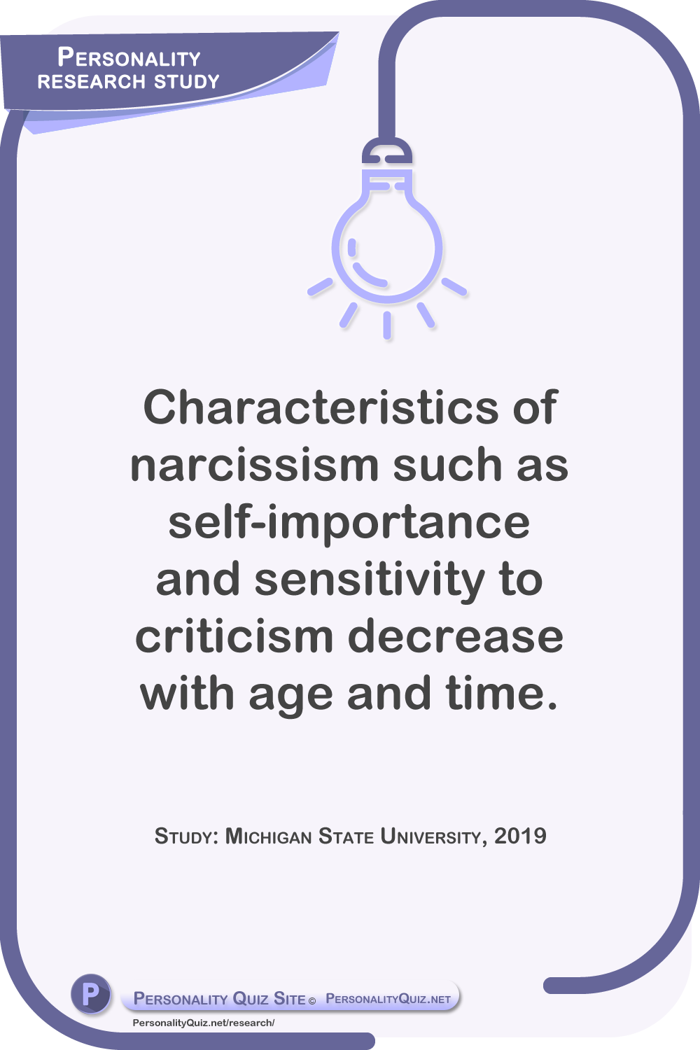 Characteristics of narcissism such as feeling self-important, being sensitive to criticism, and imposing your views decrease with age and time. Study: Michigan State University, 2019